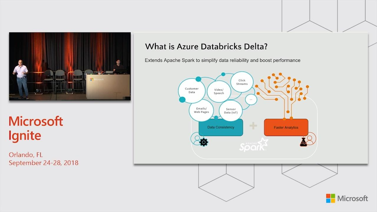 Real-time analytics with Azure Databricks and Azure Event Hubs