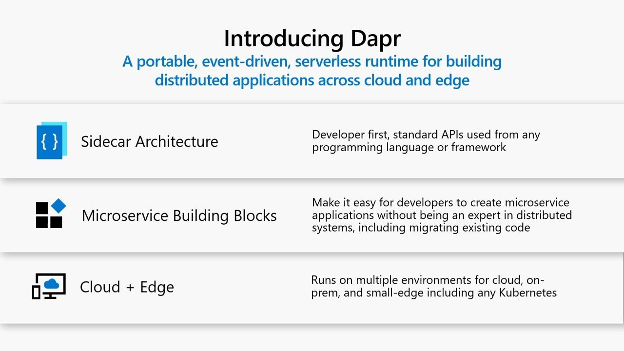 Mark Russinovich Presents the Future of Cloud Native Applications with OAM and dapr