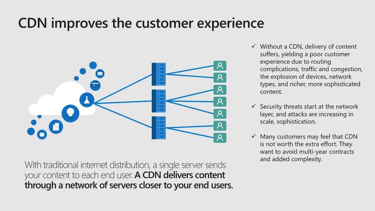 Quickly and easily scale out your content on-the-fly with Azure CDN