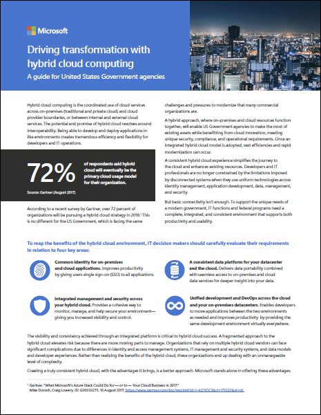Driving transformation with hybrid cloud computing