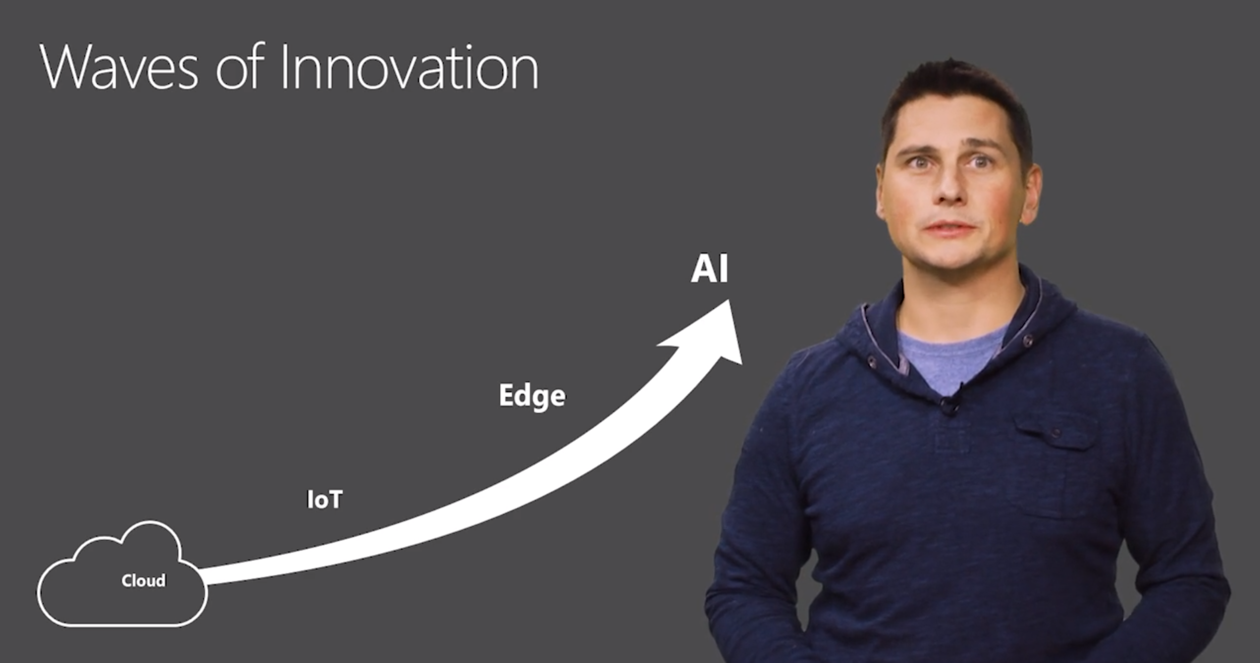 Enable edge intelligence with Azure IoT Edge