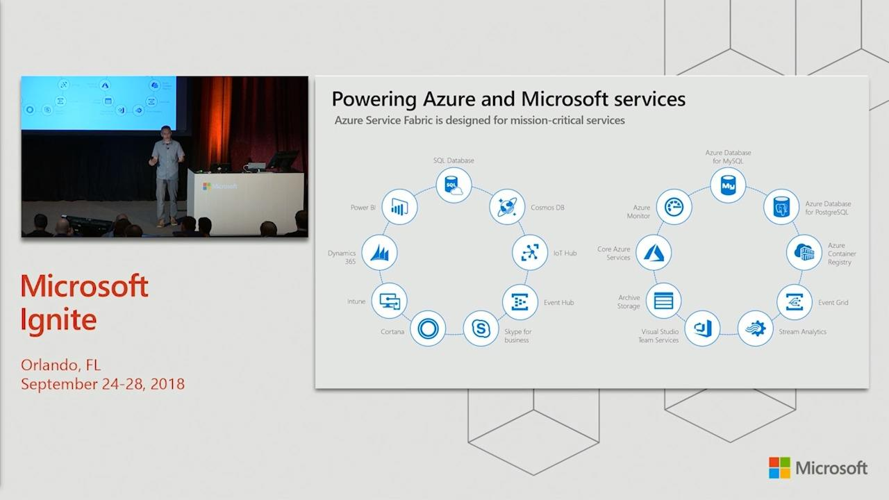 Azure Service Fabric overview and the road ahead