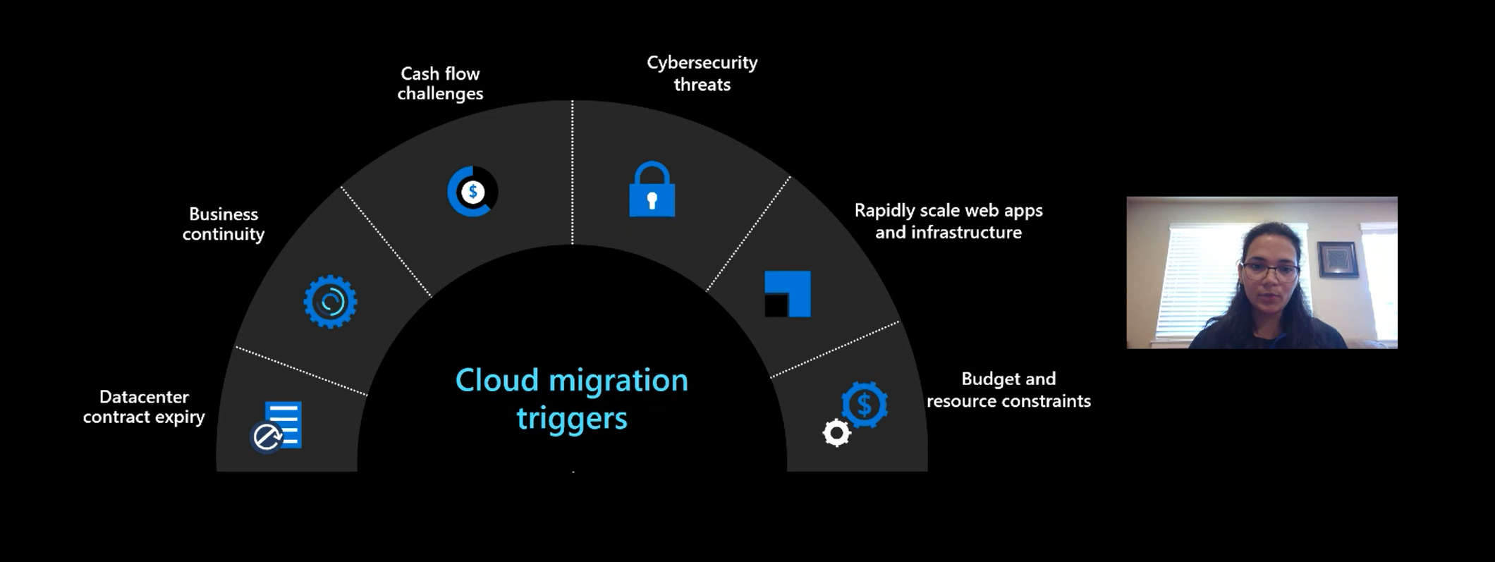 Migrating to Azure