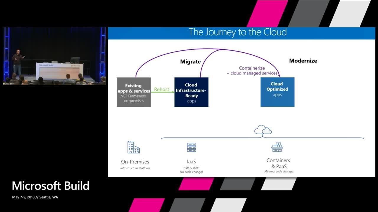 Modernizing existing .NET applications with Windows Containers and Azure cloud