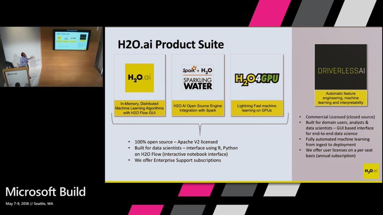ISV Showcase: End-to-end Machine Learning using H2O on Azure