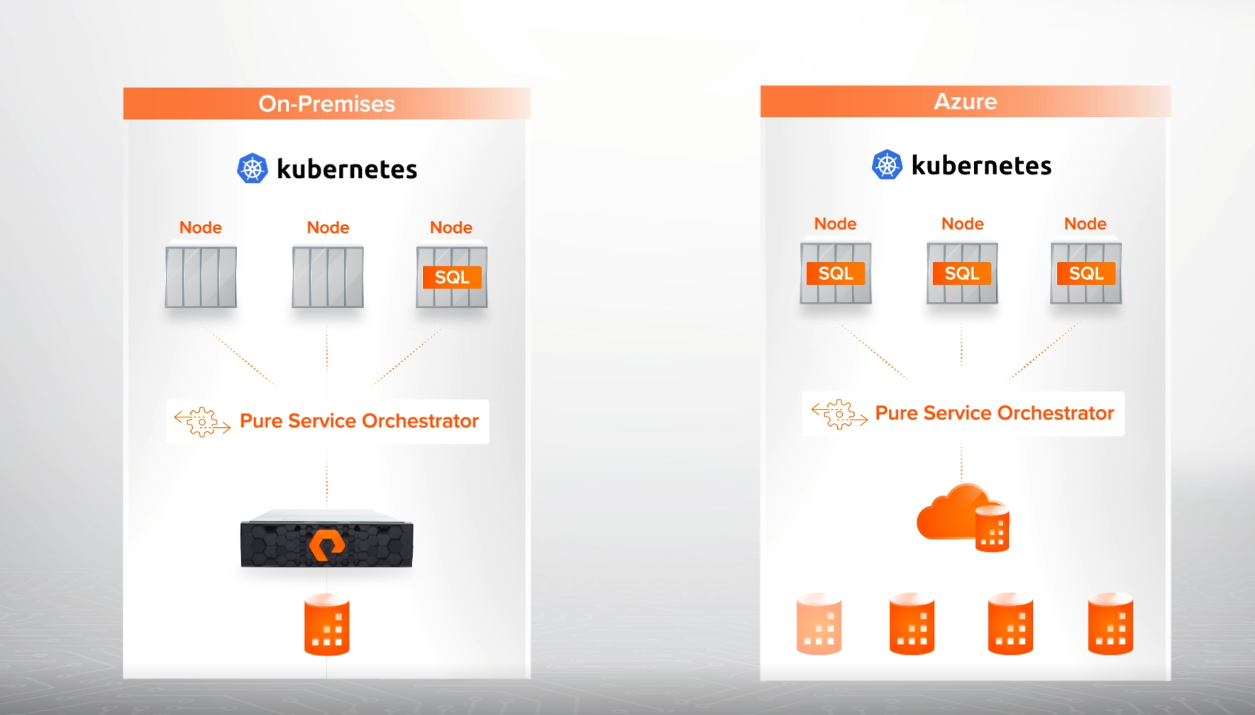 Pure Storage Overview