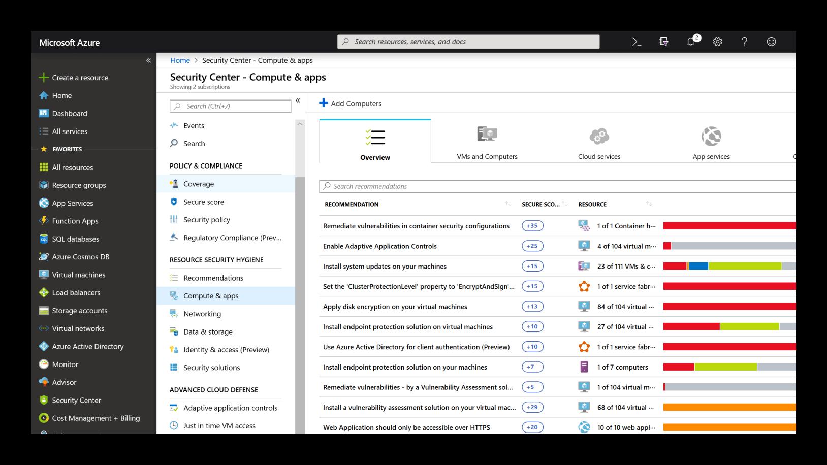 Azure Stream Analytics | Microsoft Azure