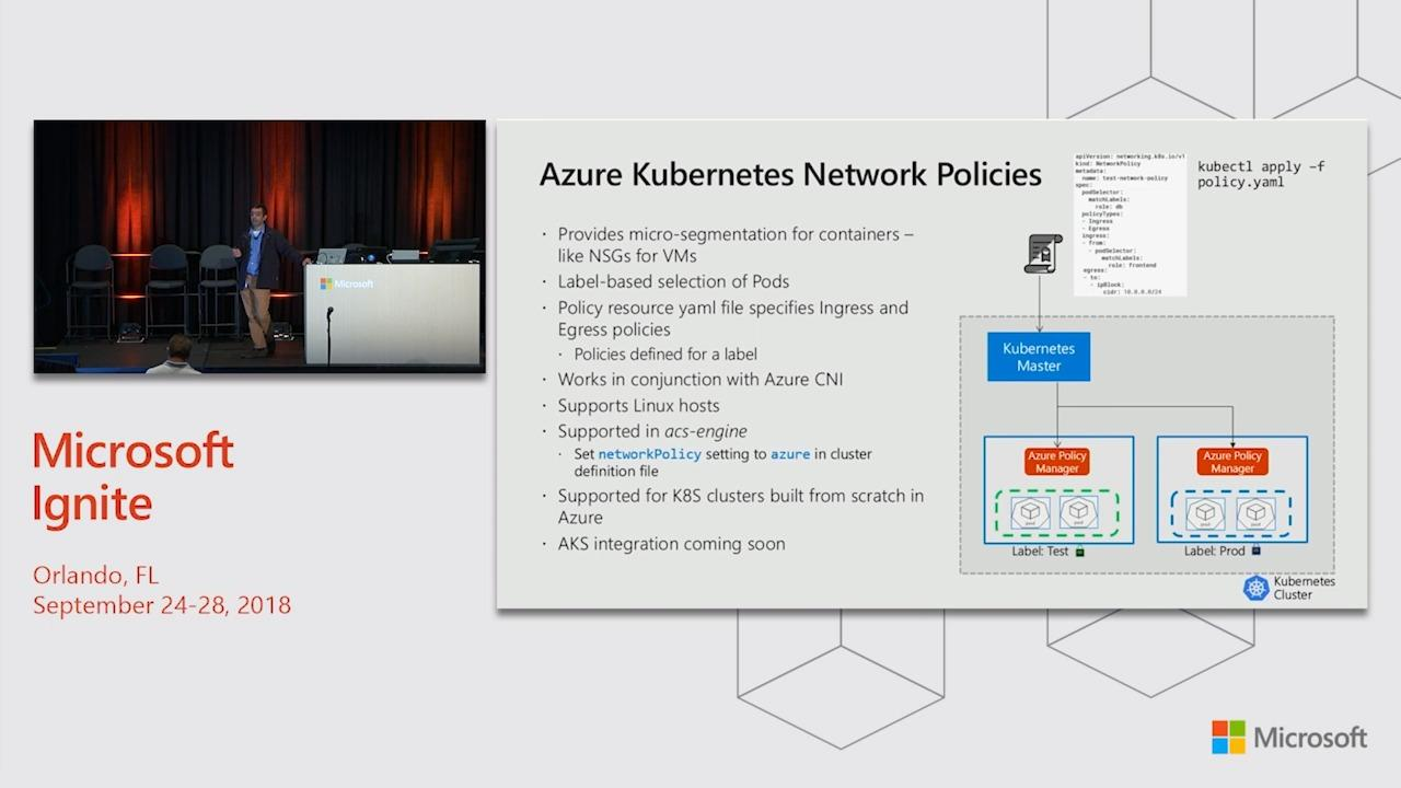 Learn how you can use Azure Virtual Networks to build modern containerized applications