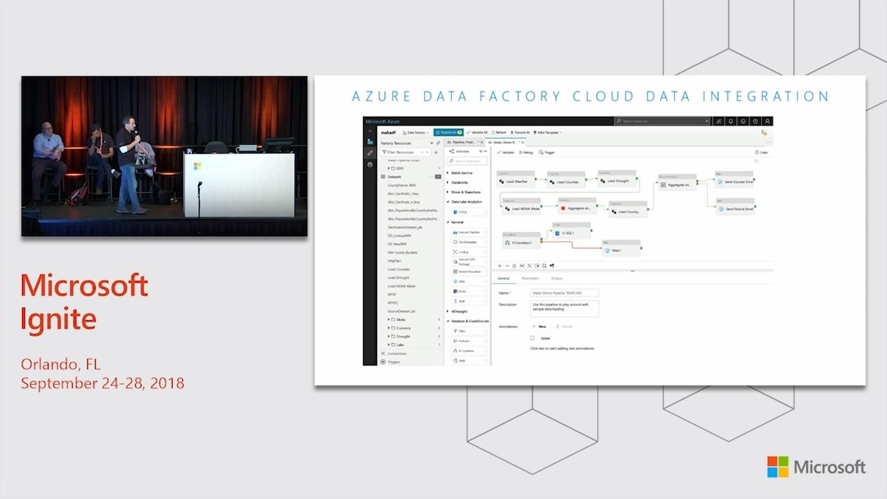 Thousands of Azure data warehousing success stories