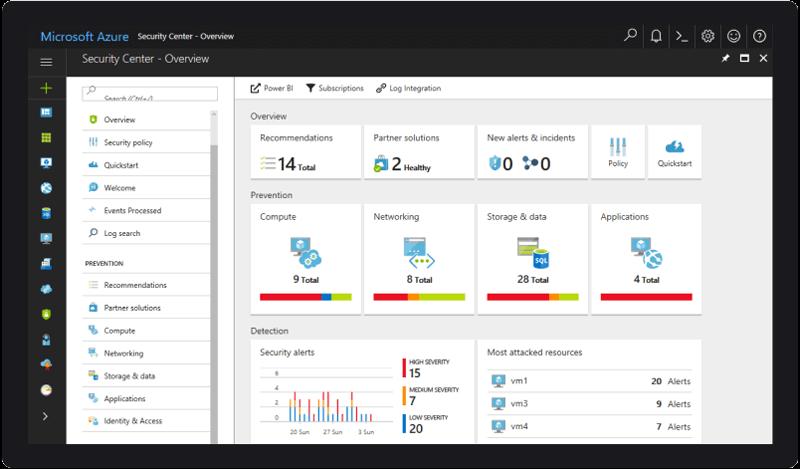 Azure Spring Cloud – Spring Boot App
