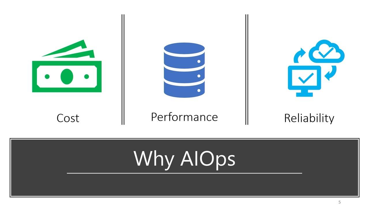 Enhance performance with AIOps in Azure