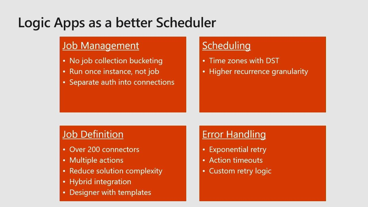 Be the scheduler hero with Azure Logic Apps