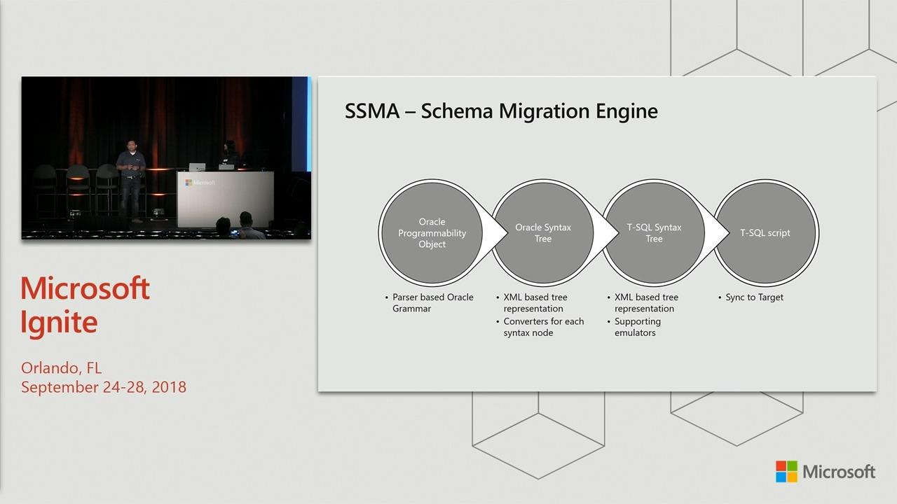 Migration experience from an on-premises enterprise data warehouse to Azure