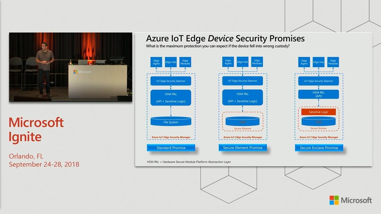 Security for the Internet of Things (IoT): From the edge to the cloud