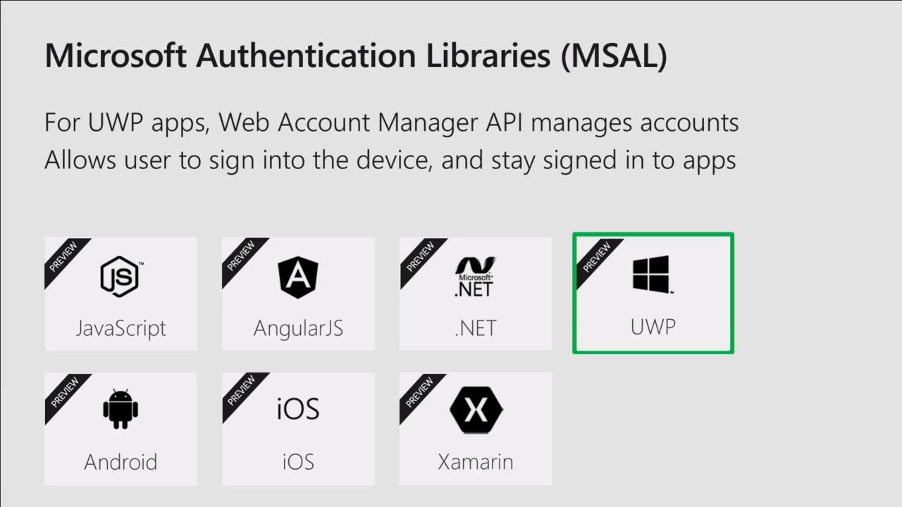 Single sign-on best practices for Azure Active Directory and Microsoft accounts