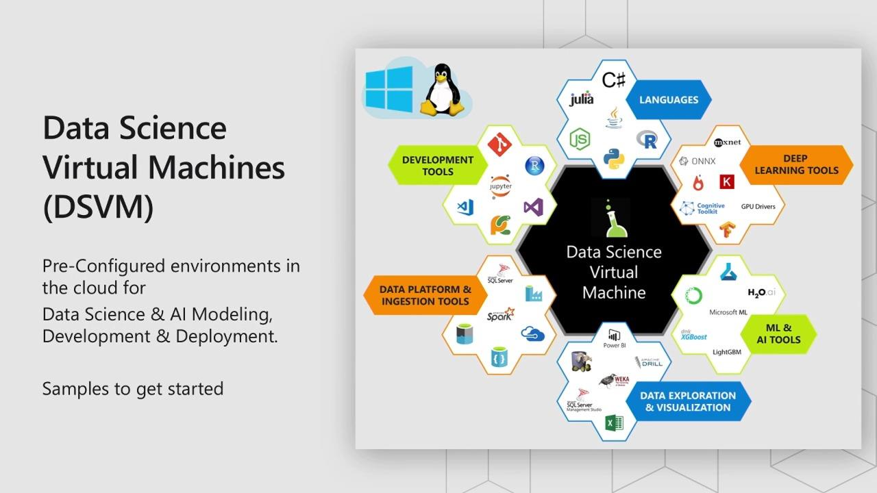 AI TechTalk: Data science/deep learning VMs in Azure - your launchpad for custom AI solutions
