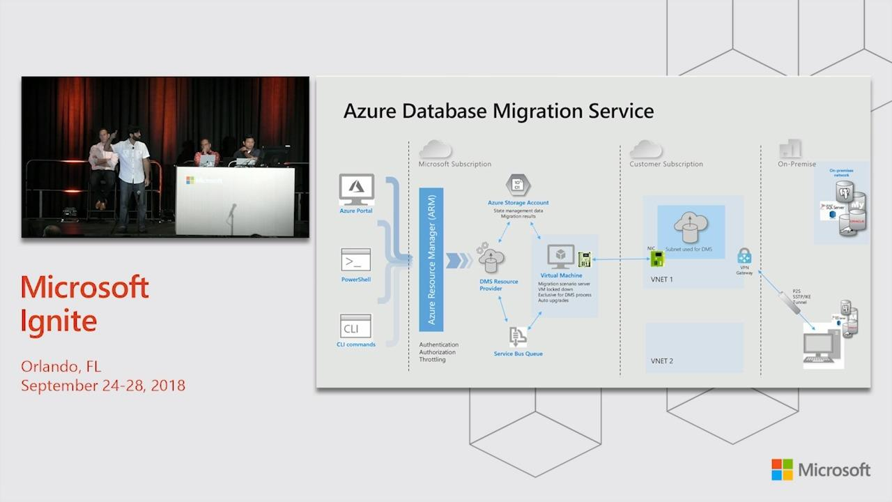 Migrating to Azure: Moving from on-premises SQL Server and Oracle databases to Azure