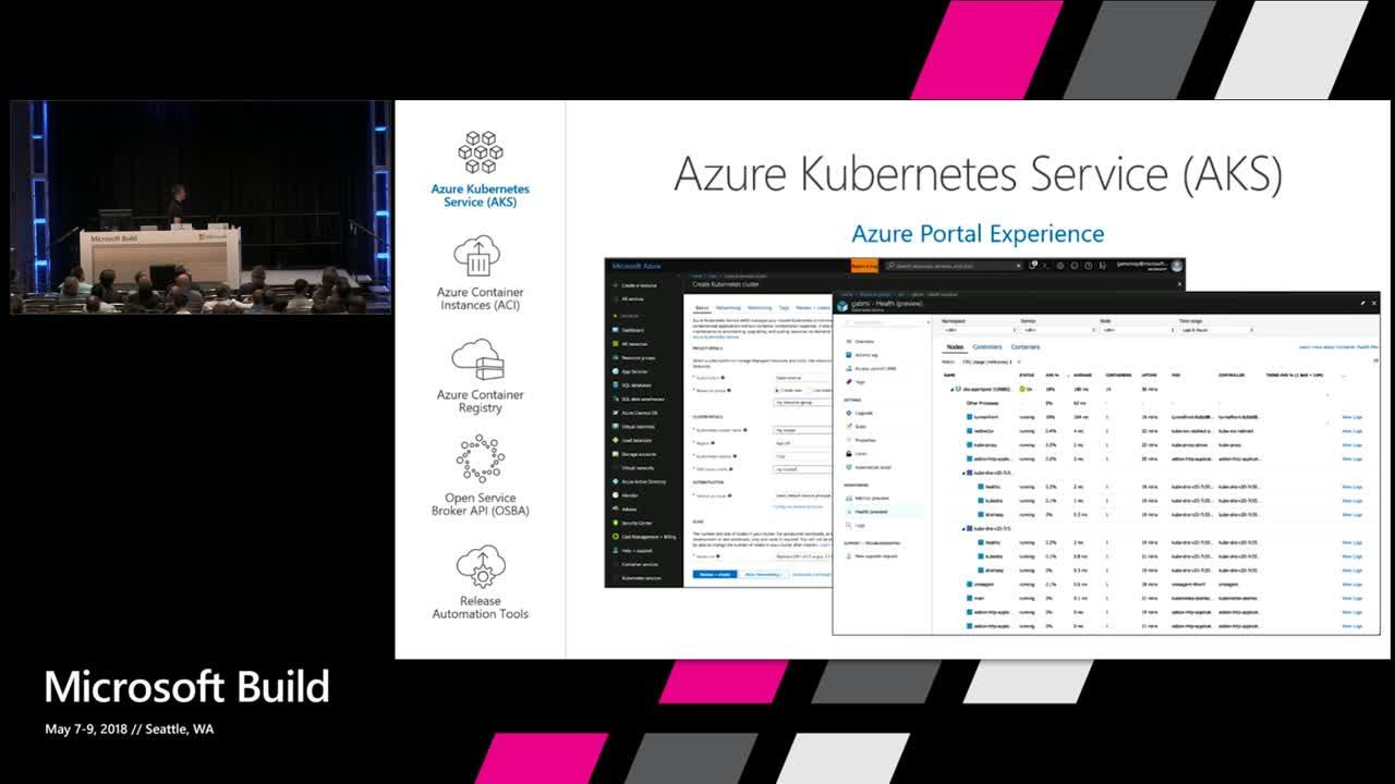 Why Kubernetes on Azure
