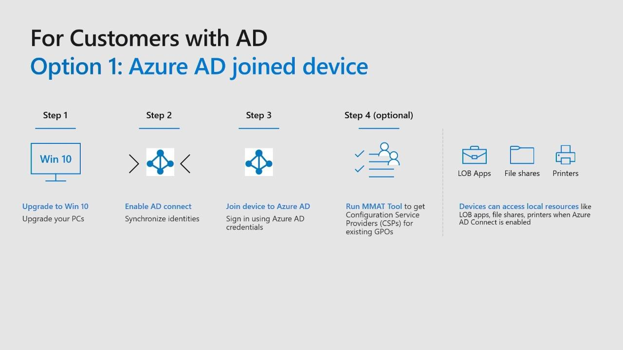 Joining devices to Azure Active Directory in a hybrid world