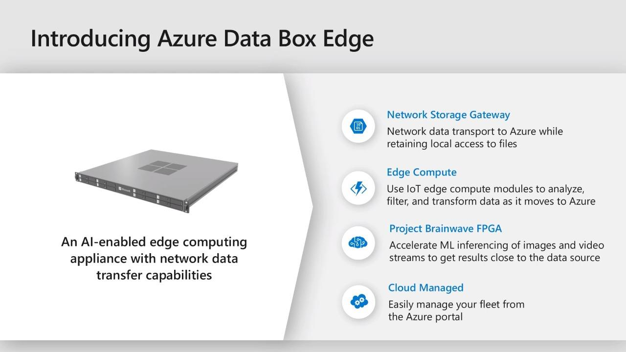 The new additions to the Azure Data Box family