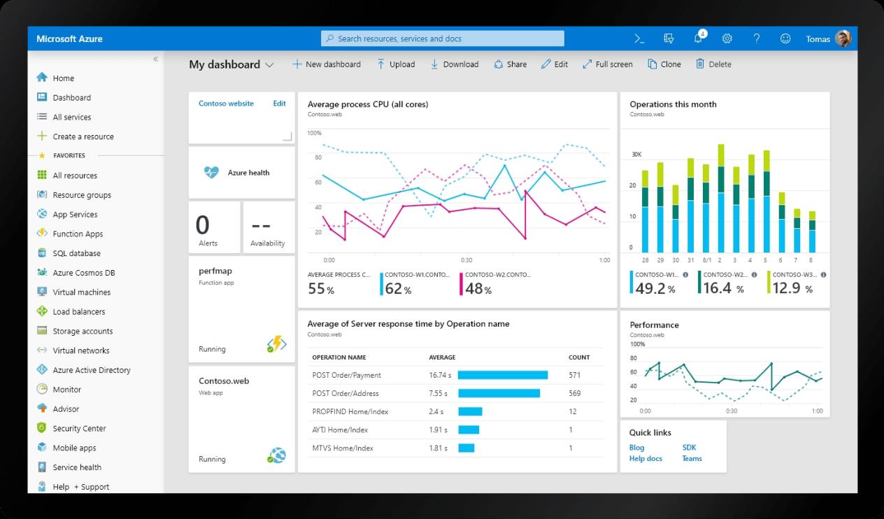 Azure Gaming – Cloud game development | Microsoft Azure
