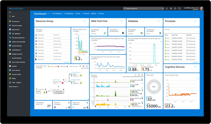 Azure App Service Isidor's Software Solutions