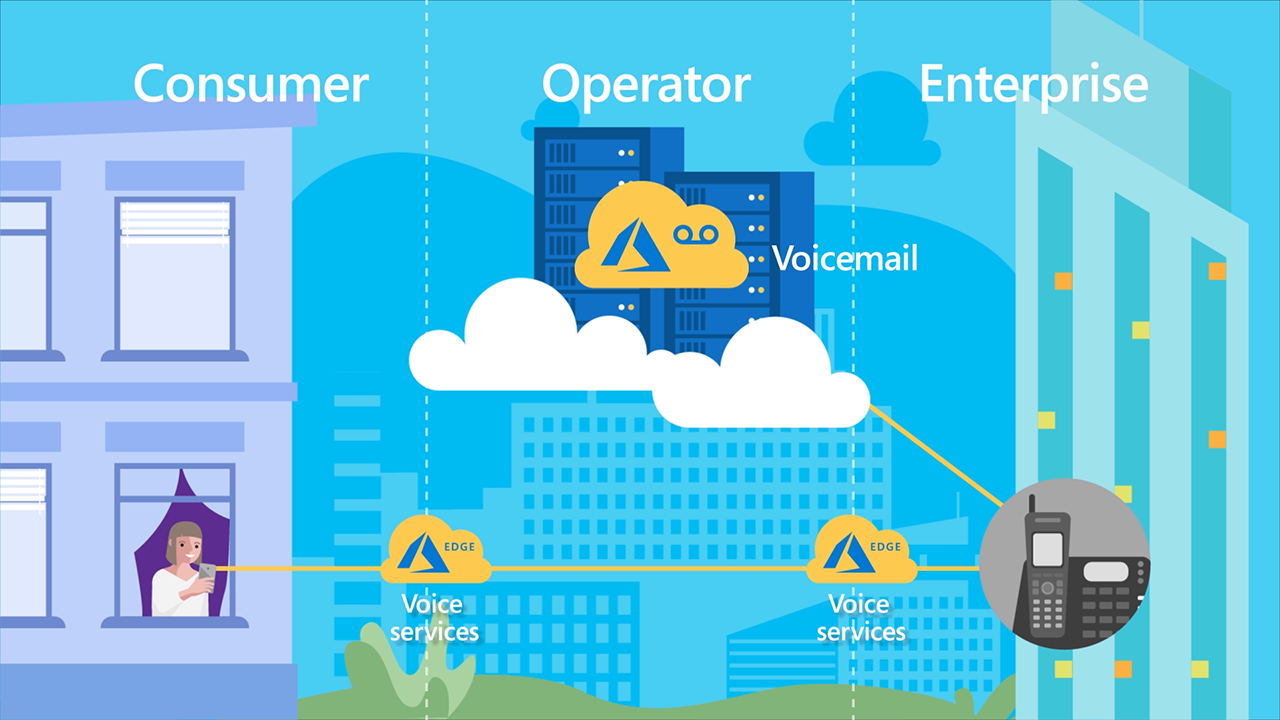 Azure for Operators - Maximize Existing Investments While Minimizing OPEX