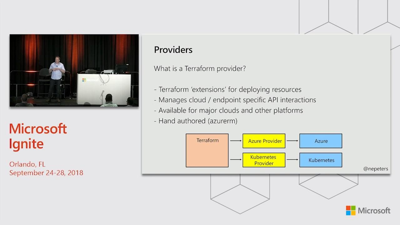 Cloud native Azure deployments with Terraform