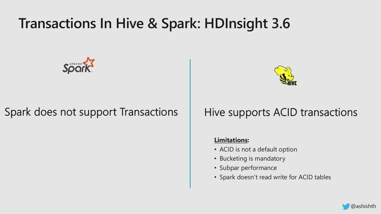 Five essential new enhancements in Azure HDInsight