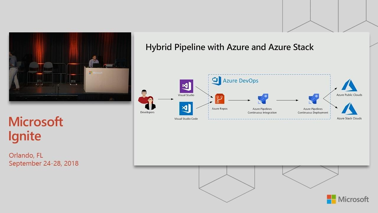 Implementing DevOps in Microsoft Azure Stack