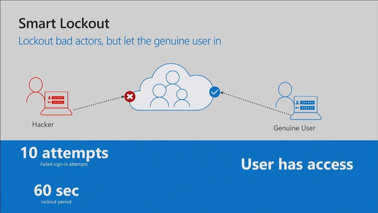 Ensure all your users have strong passwords with Azure Active Directory Password Protection