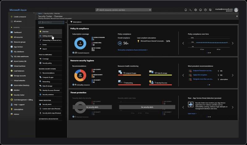Azure Dedicated Host   Microsoft Azure