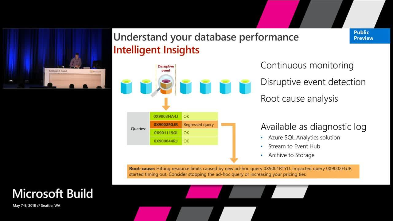 Azure SQL Database the intelligent database – Your database on Autopilot