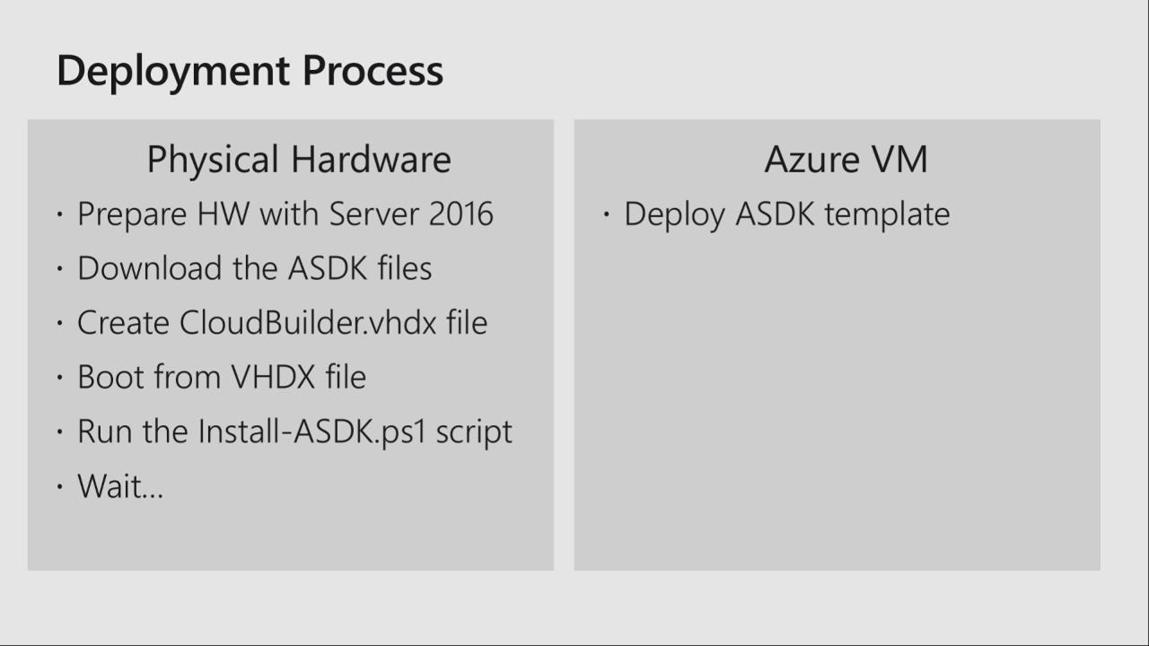 Inception: Running Microsoft Azure Stack on Azure