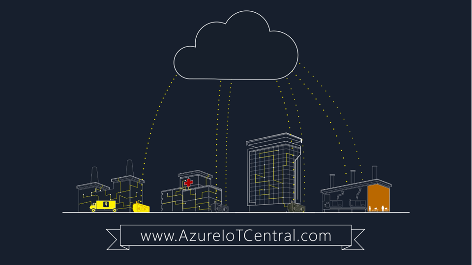 Azure IoT Central overview