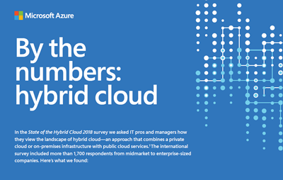 By the Numbers: Hybrid Cloud