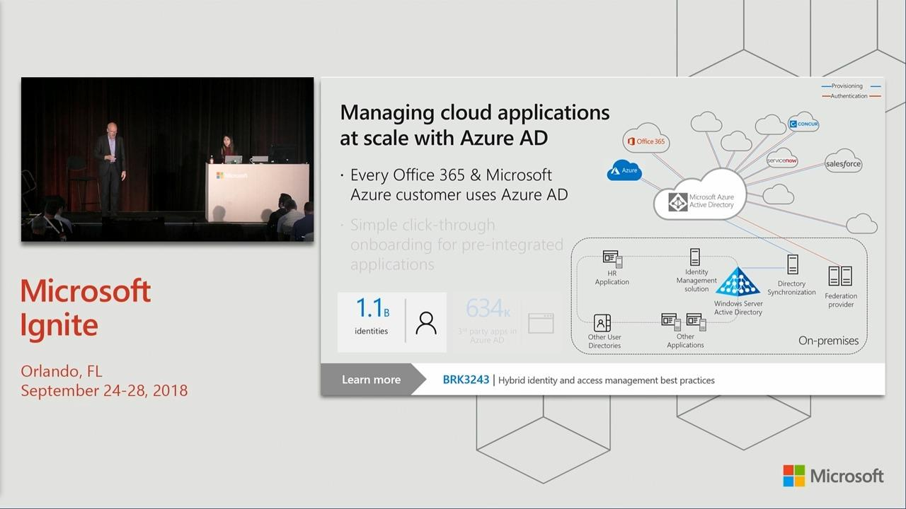 Modernize your identity lifecycle management with Azure Active Directory