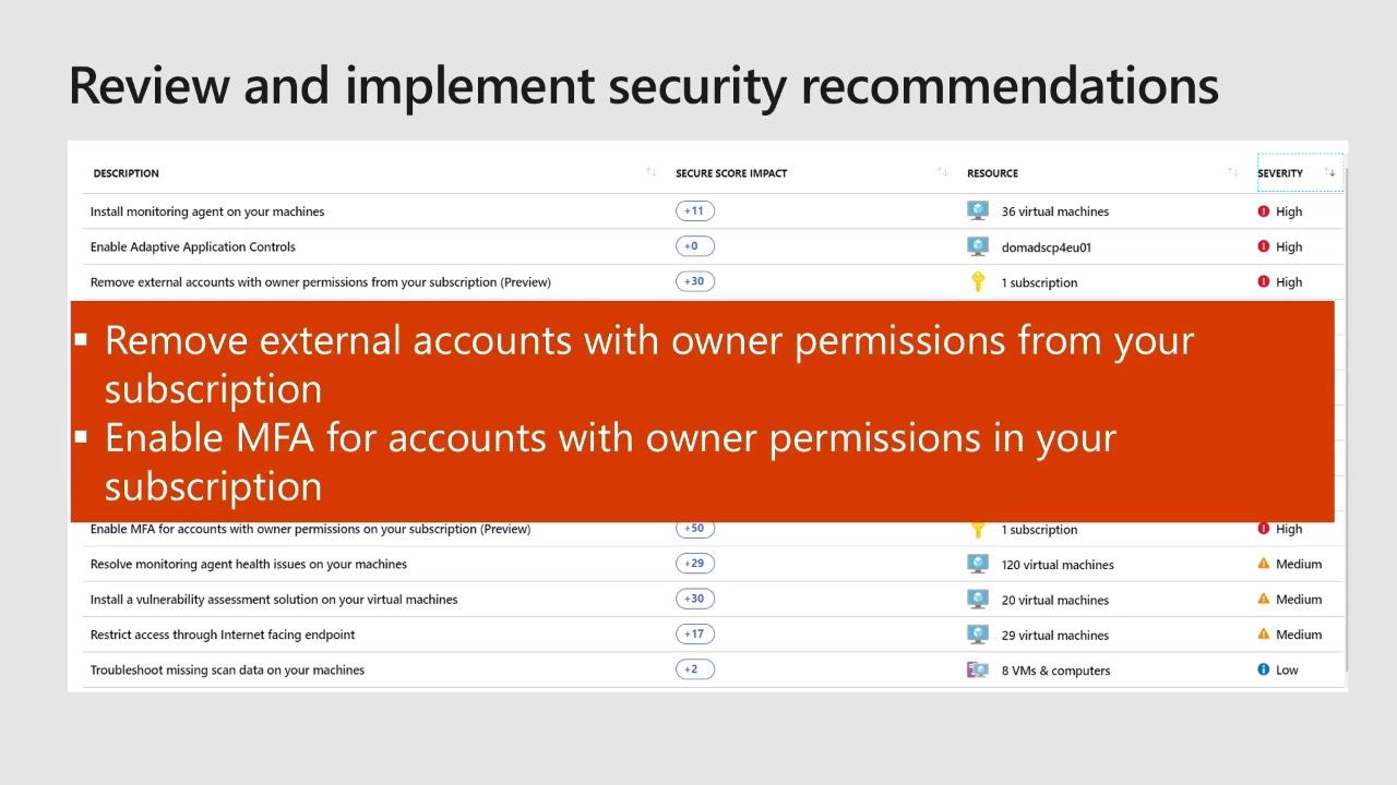 Built-in, not bolted on - securing your Azure resources in practice