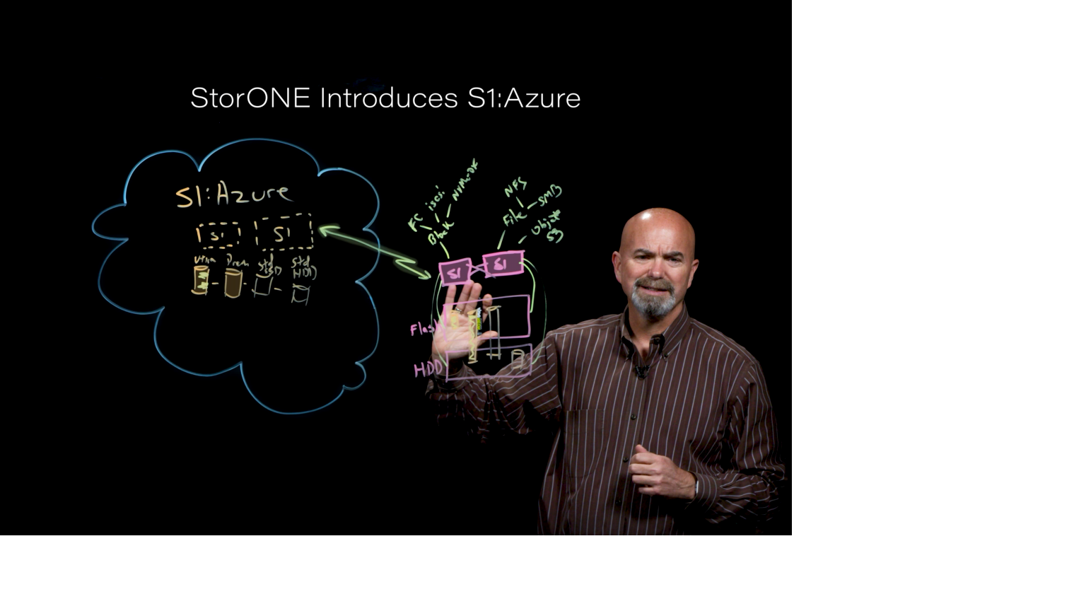 StorOne S1:Azure Brings Affordable Enterprise Storage to Azure
