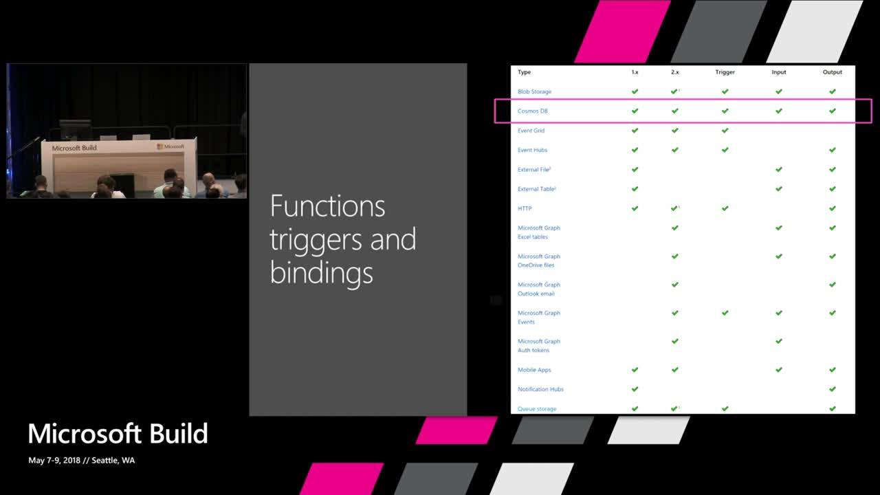 Building event-driven Serverless Apps with Azure Functions and Azure Cosmos DB
