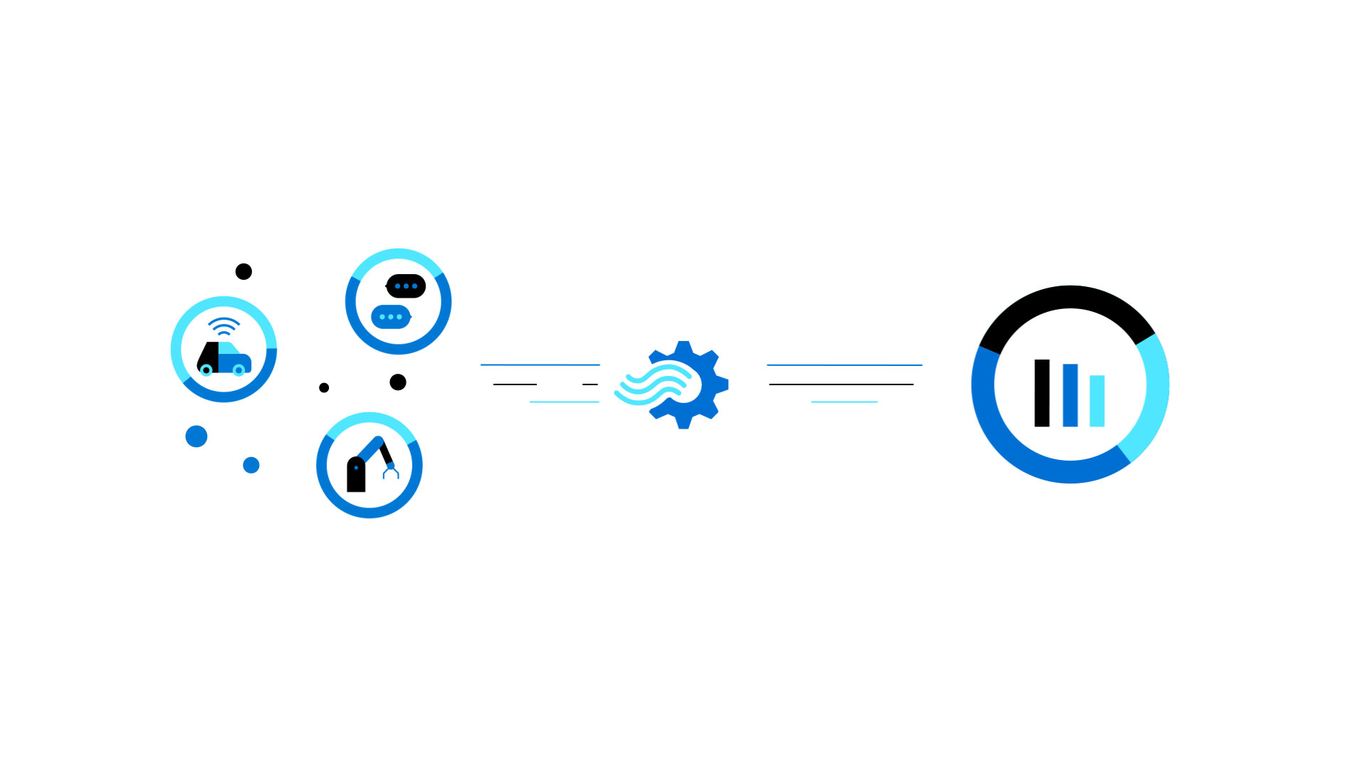 Azure Stream Analytics - Real-time analytics with sub-second latencies for faster time-to-insight