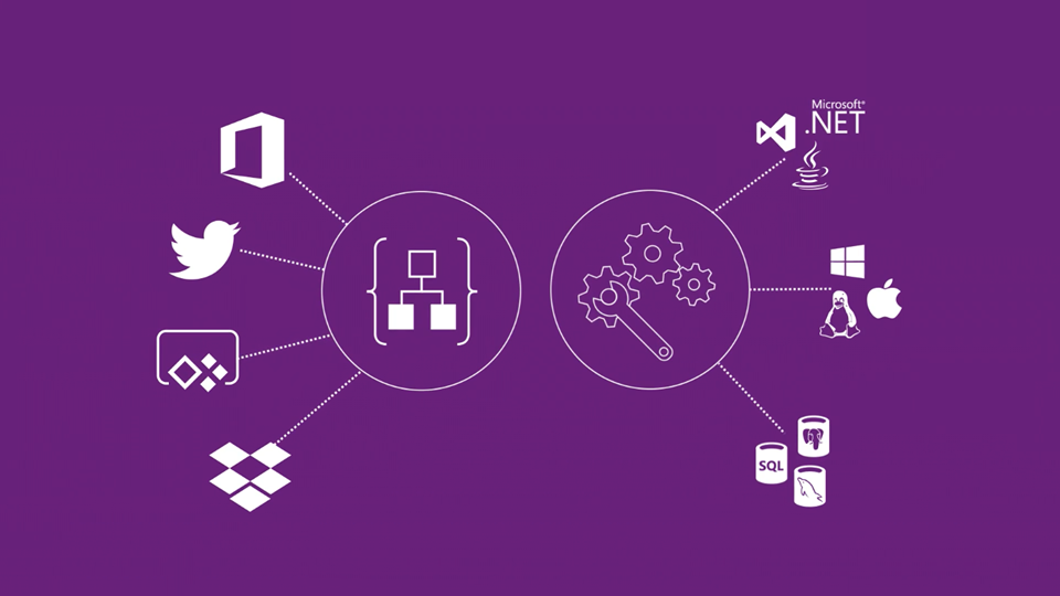 Azure solutions for line of business (LOB) applications