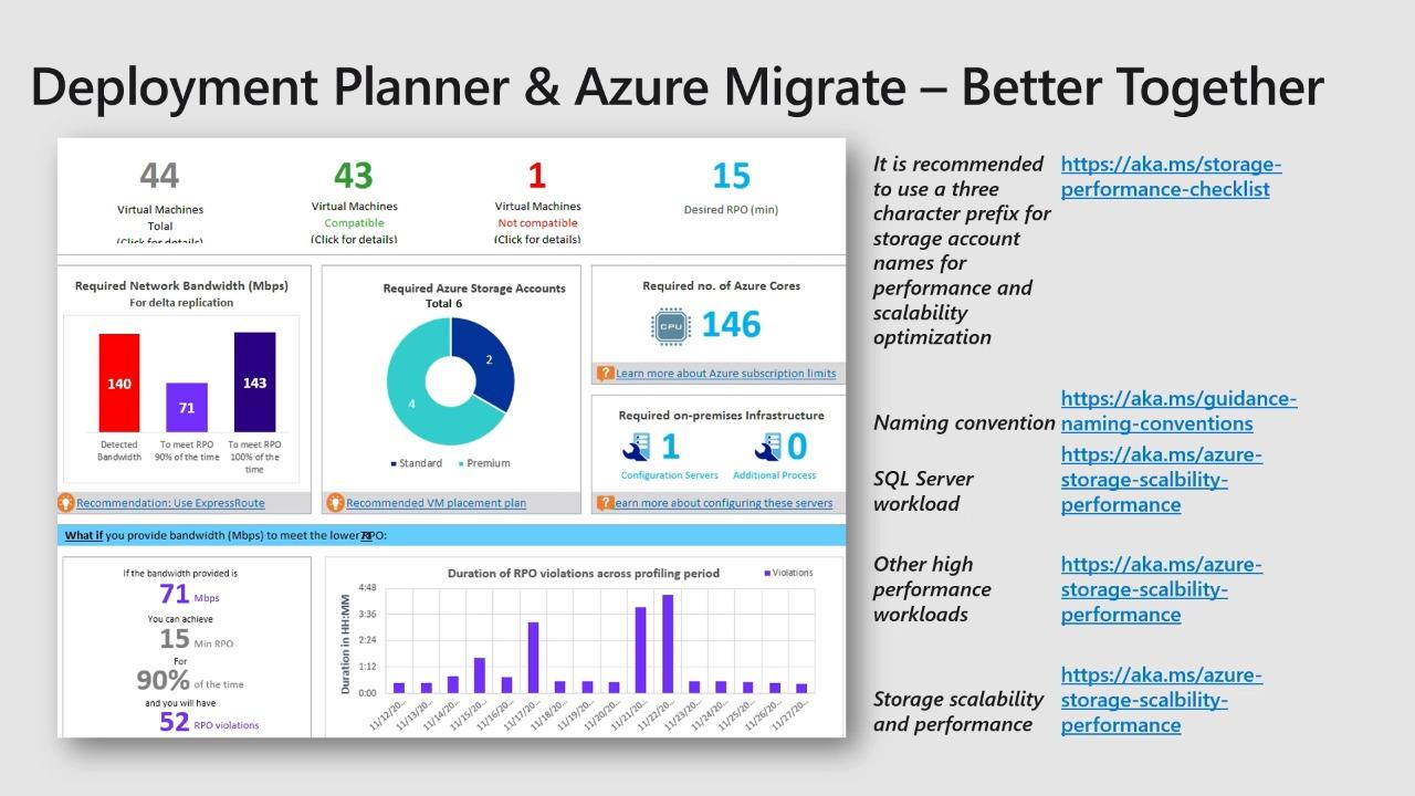 Azure migration – plan your journey