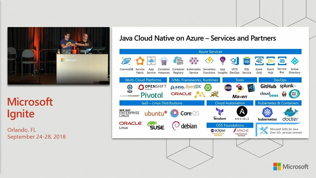 Build cloud-native applications using Java and open source tools