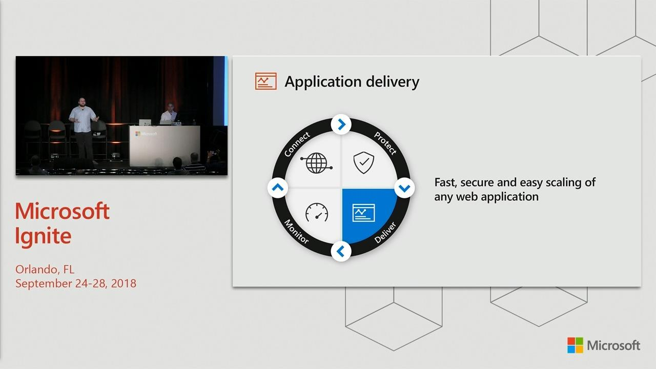 Building enterprise grade web applications with Azure Networking's application delivery suite