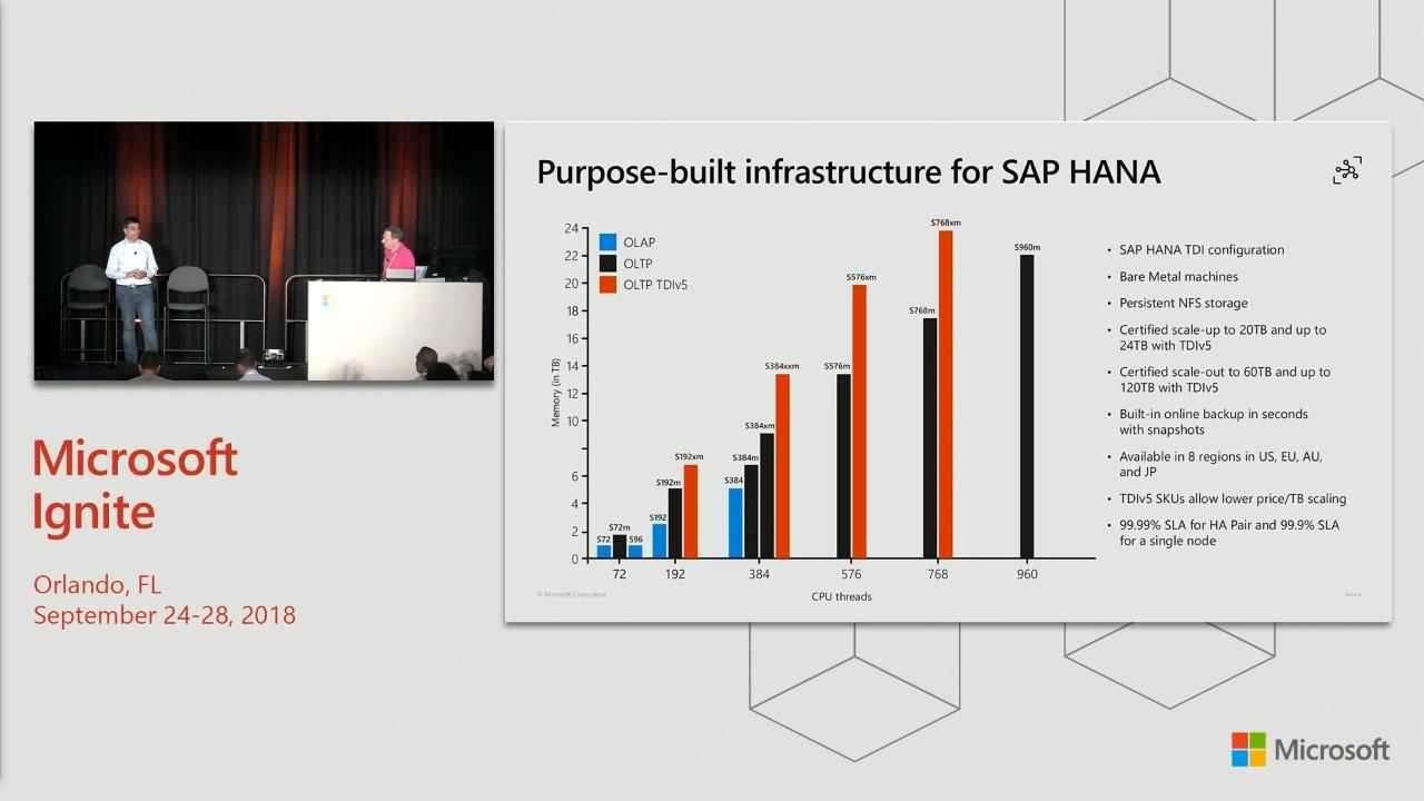 Road to SAP S/4HANA: Learn how SAP on Azure helps you accelerate business transformation for your mission-critical SAP landscapes