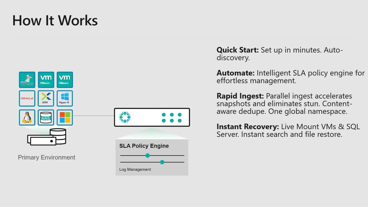 Accelerate your move towards Azure with Rubrik CloudOn