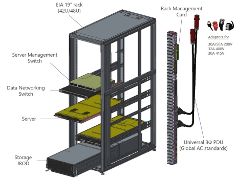 MSFT-ProjectOlympus-19in-Universal-Rack