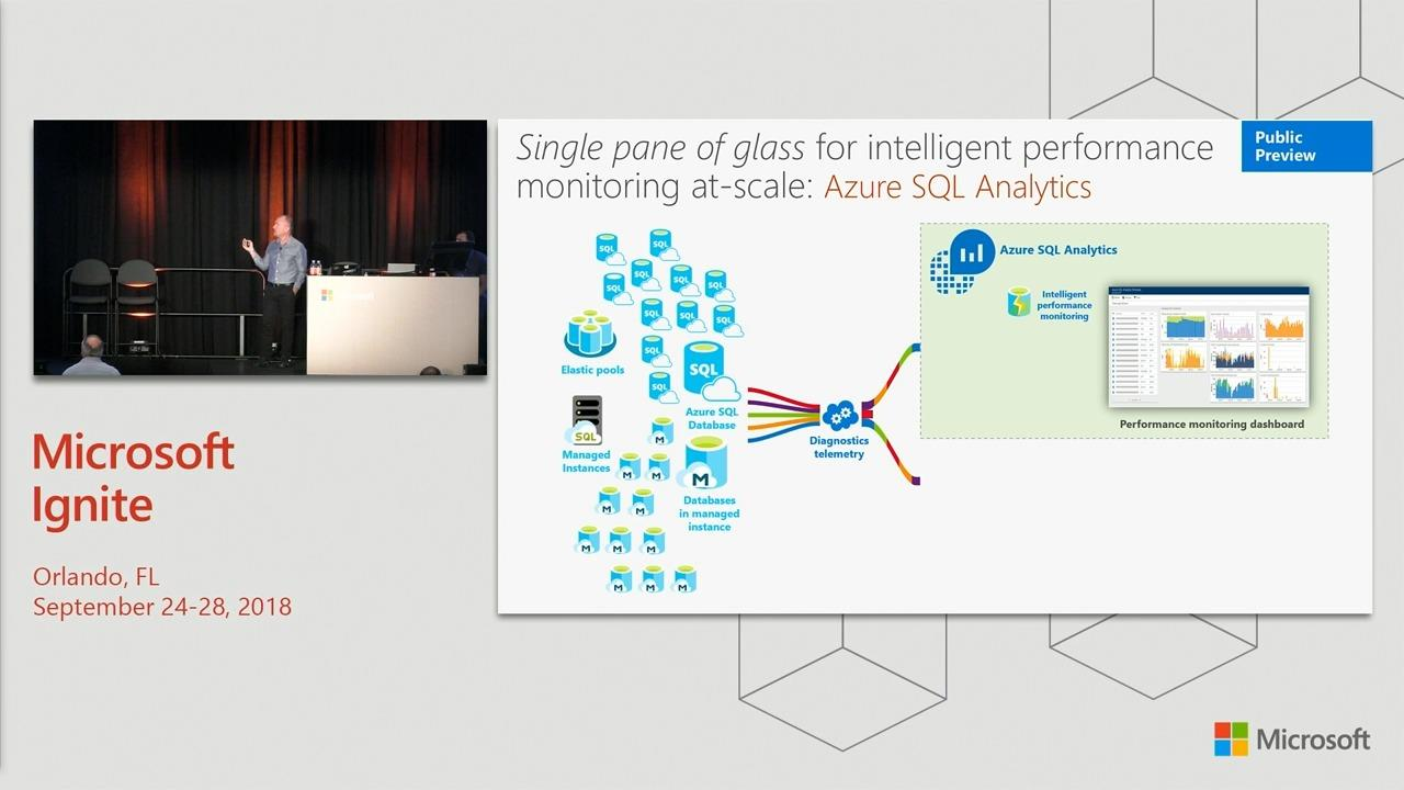 Azure SQL Database the intelligent database: Your built-in security and performance experts