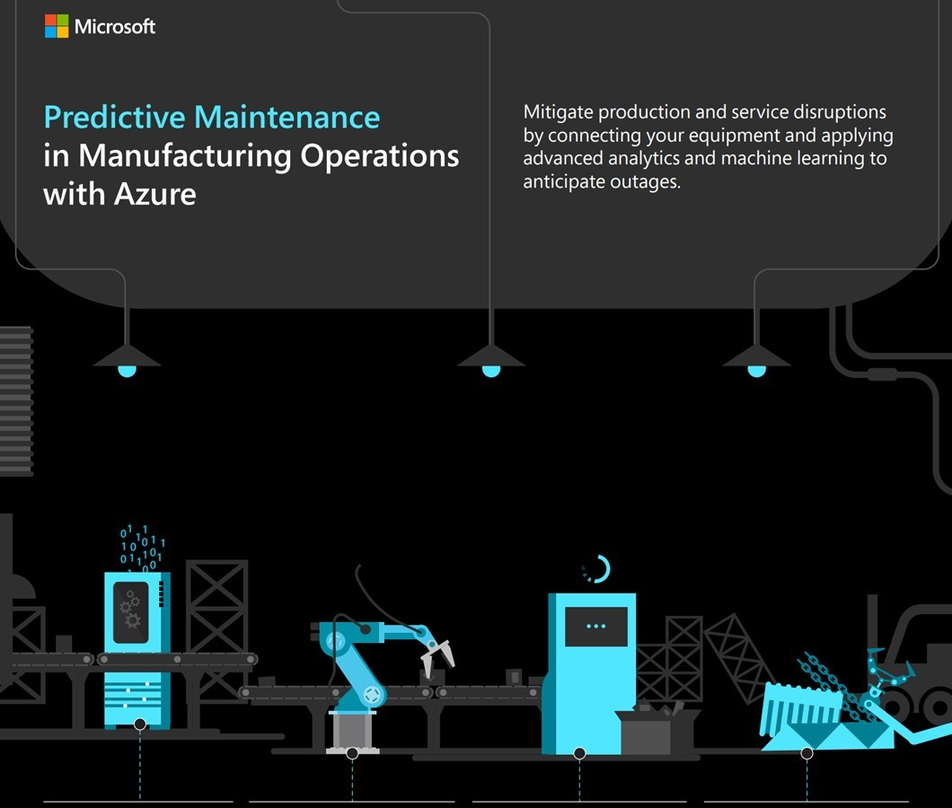 Predictive Maintenance in Manufacturing Operations with Azure